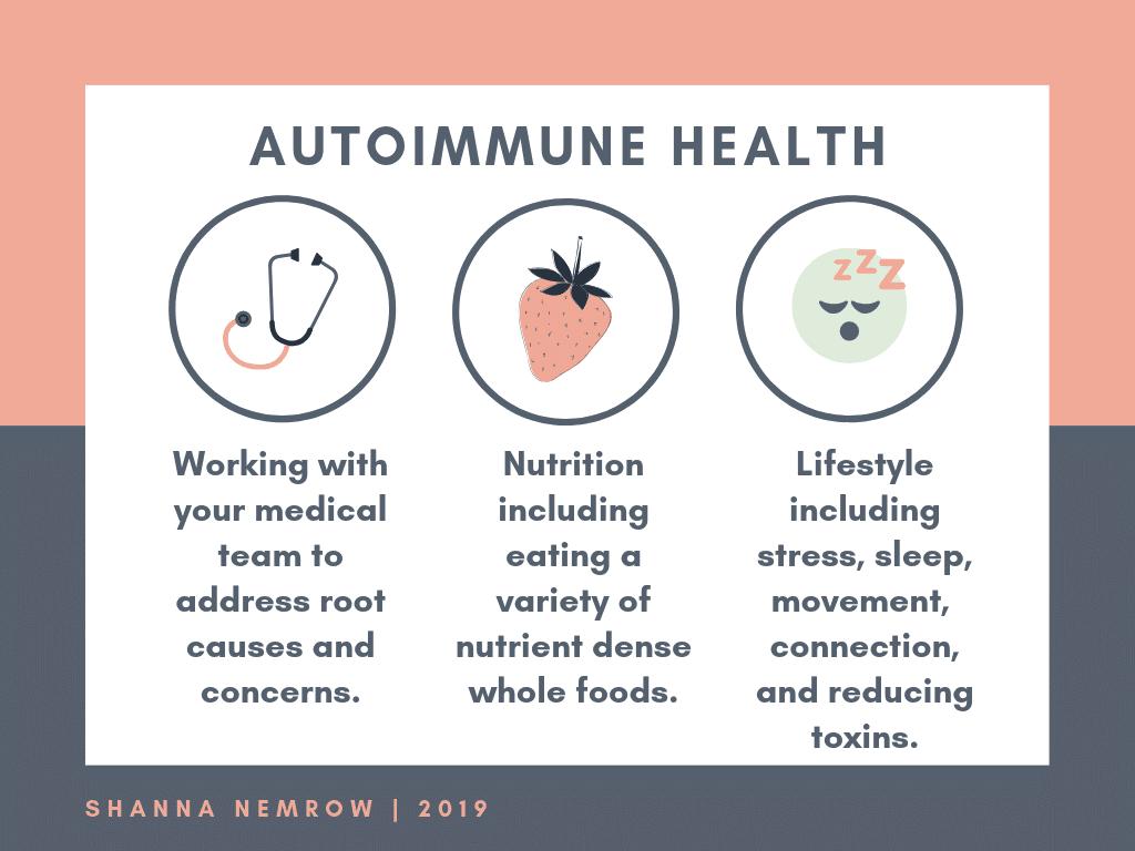 Autoimmune Protocol (AIP) Health