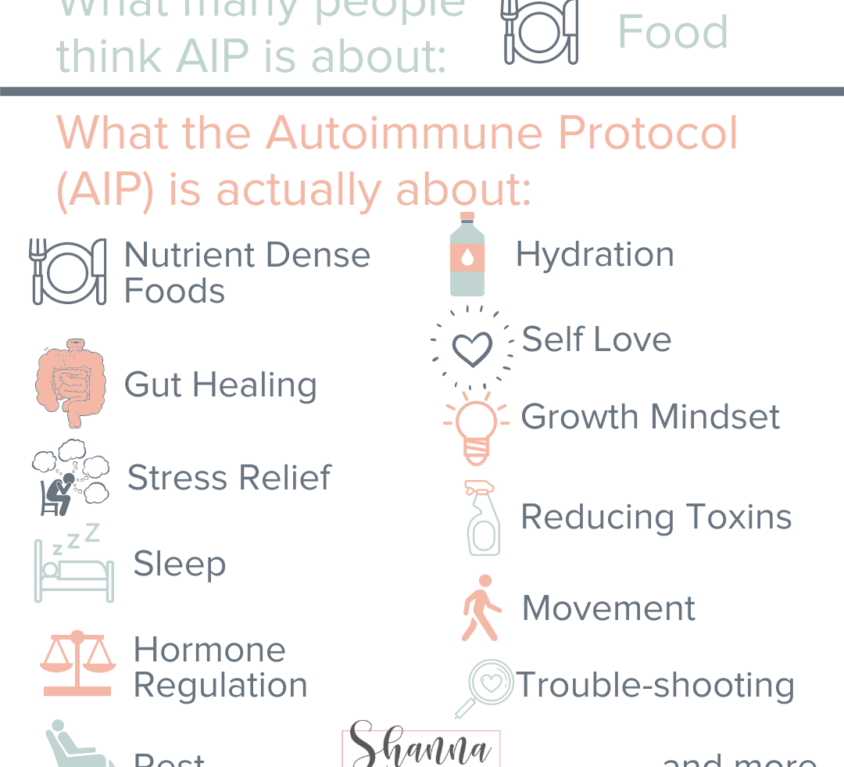 What is the AIP?